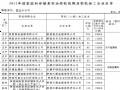 2011年陕西省临储菜籽油委托收购及加工企业名单