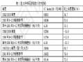 """中棉所:未雨绸缪,积极防范""""卖棉难"""""""